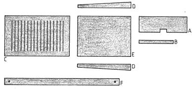 Fledermauskasten - Einzelteile